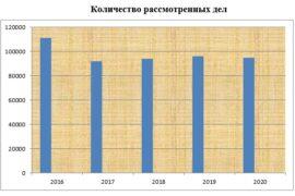 Как восстановить гражданство Румынии: статистика и реальность